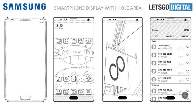Samsung upcoming smartphone may feature camera and fingerprint scanner embedded in the display