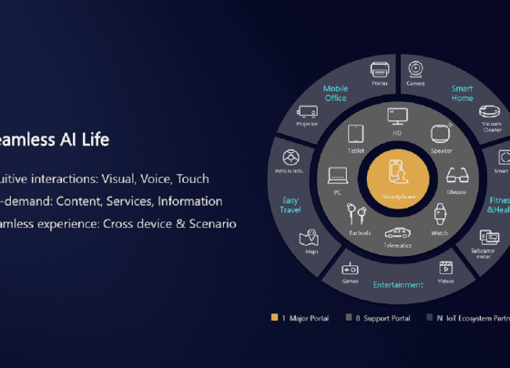 Huawei to Embark on Providing a Seamless AI Life with Multiple Smart Products in Pakistan