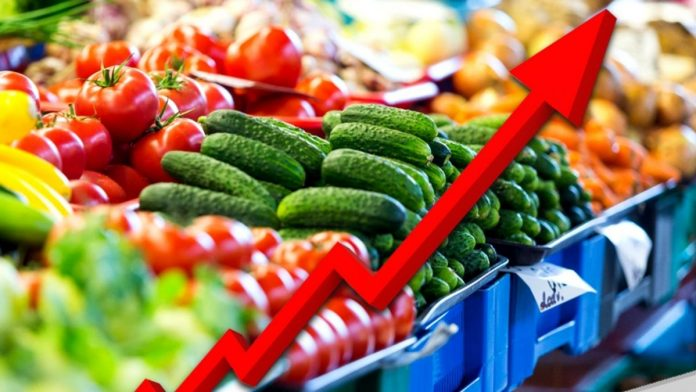 Food Inflation Rate in Pakistan