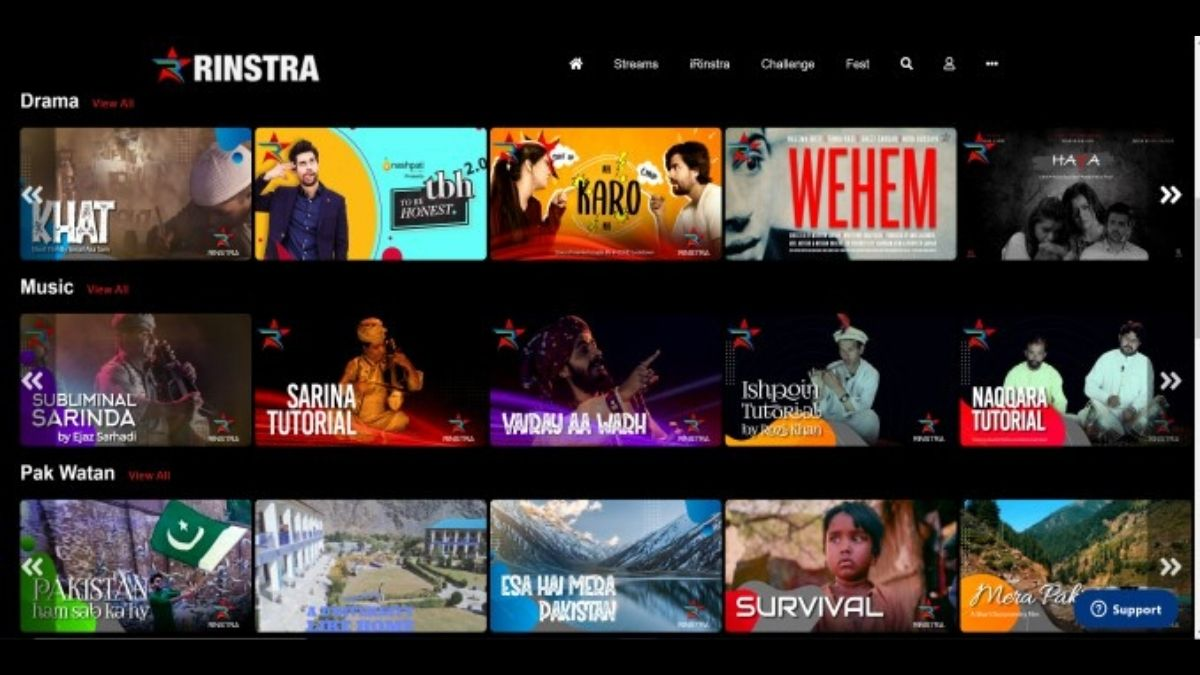 Pakistan first platform for Storytellers RINSTRA